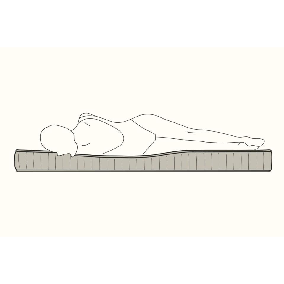 Milano Bedding Standard patjat 2
